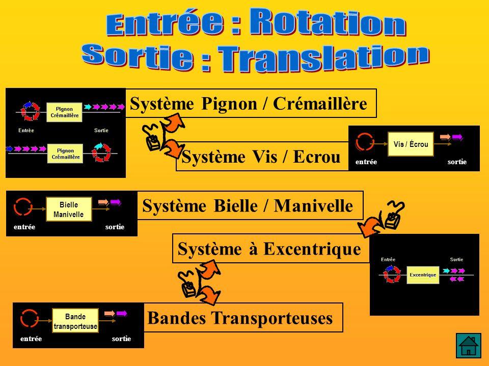 E : Rotation / S : Translation