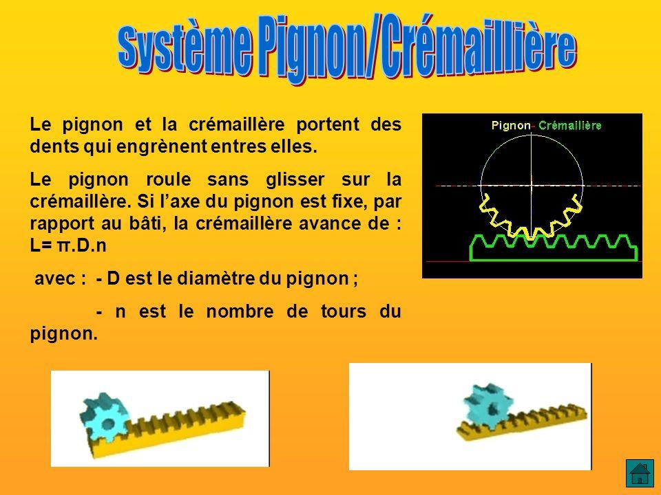 Système Pignon/Crémaillière
