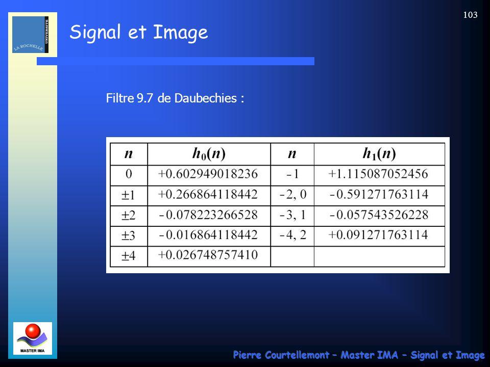 Filtre 9.7 de Daubechies : Pierre Courtellemont – Master IMA – Signal et Image