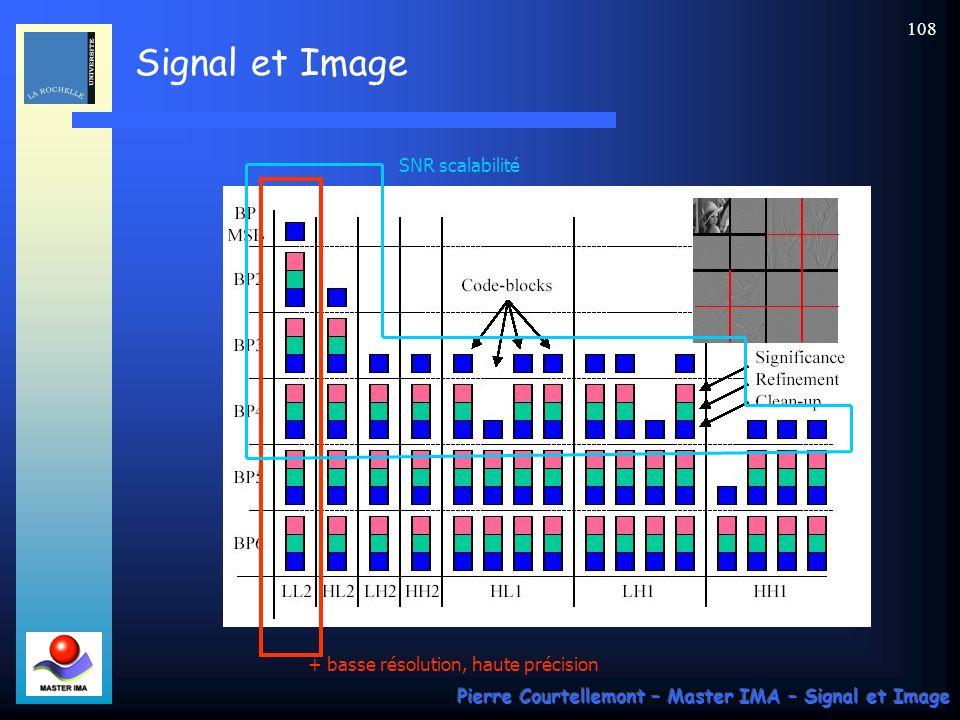 SNR scalabilité + basse résolution, haute précision.