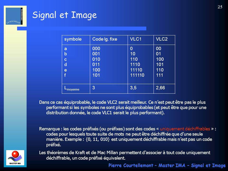 symbole Code lg. fixe. VLC1. VLC2. a. b. c. d. e. f. 000. 001. 010. 011. 100. 101. 10.