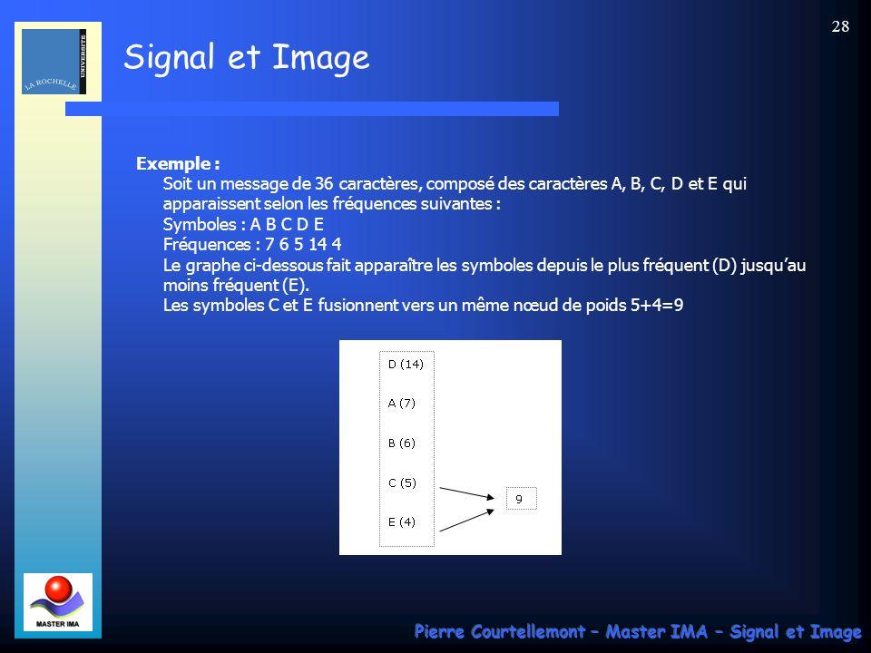Exemple : Soit un message de 36 caractères, composé des caractères A, B, C, D et E qui apparaissent selon les fréquences suivantes : Symboles : A B C D E Fréquences : 7 6 5 14 4 Le graphe ci-dessous fait apparaître les symboles depuis le plus fréquent (D) jusqu'au moins fréquent (E). Les symboles C et E fusionnent vers un même nœud de poids 5+4=9