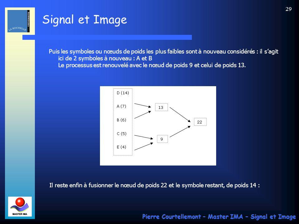 Puis les symboles ou nœuds de poids les plus faibles sont à nouveau considérés : il s'agit ici de 2 symboles à nouveau : A et B Le processus est renouvelé avec le nœud de poids 9 et celui de poids 13.