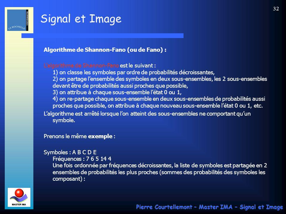Algorithme de Shannon-Fano (ou de Fano) :