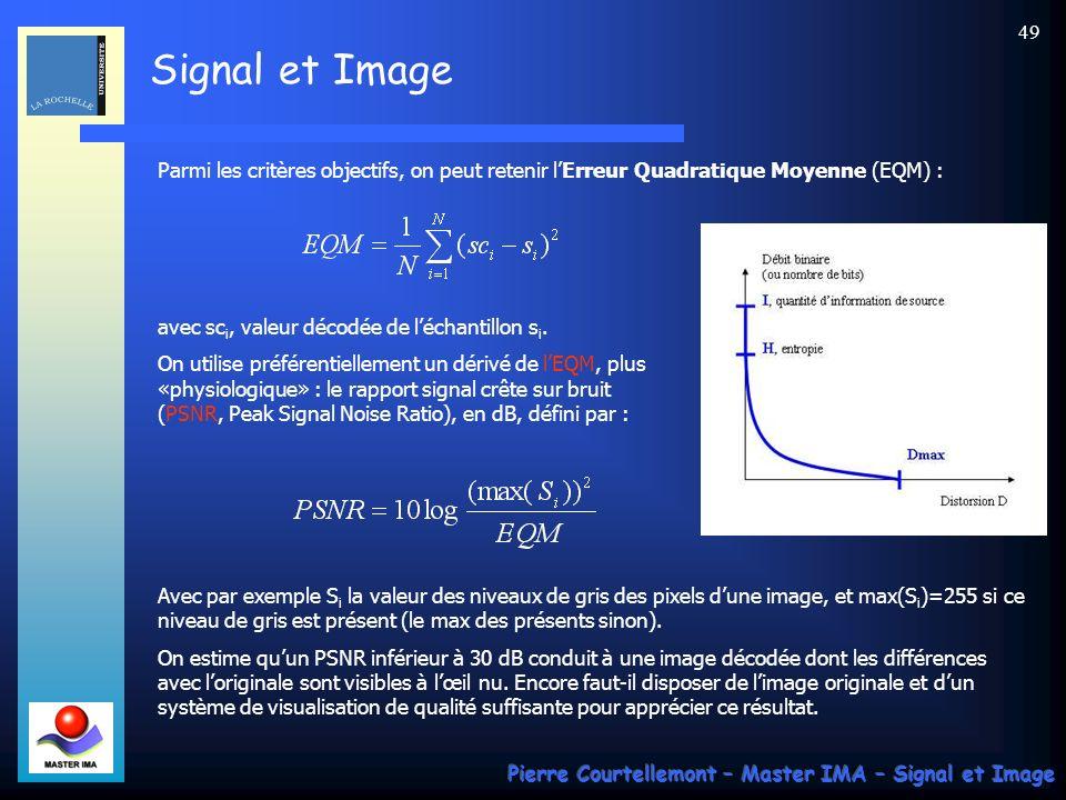 Parmi les critères objectifs, on peut retenir l'Erreur Quadratique Moyenne (EQM) :