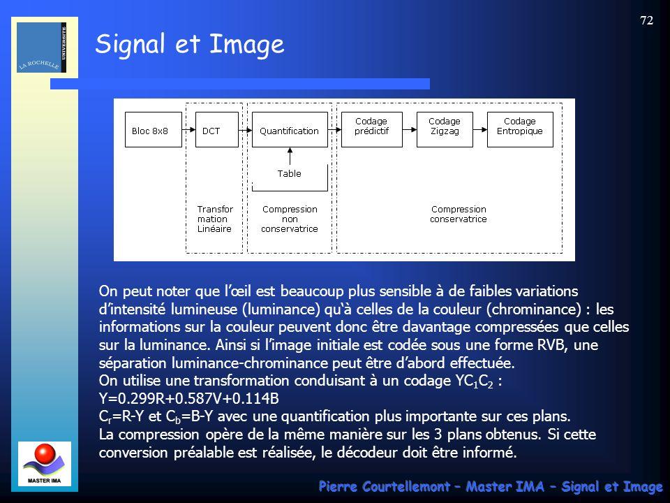 On peut noter que l'œil est beaucoup plus sensible à de faibles variations d'intensité lumineuse (luminance) qu'à celles de la couleur (chrominance) : les informations sur la couleur peuvent donc être davantage compressées que celles sur la luminance. Ainsi si l'image initiale est codée sous une forme RVB, une séparation luminance-chrominance peut être d'abord effectuée. On utilise une transformation conduisant à un codage YC1C2 : Y=0.299R+0.587V+0.114B Cr=R-Y et Cb=B-Y avec une quantification plus importante sur ces plans. La compression opère de la même manière sur les 3 plans obtenus. Si cette conversion préalable est réalisée, le décodeur doit être informé.