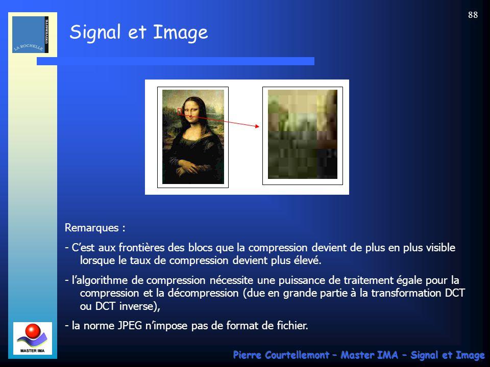 - la norme JPEG n'impose pas de format de fichier.