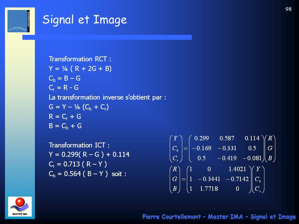 La transformation inverse s'obtient par : G = Y – ¼ (Cb + Cr)