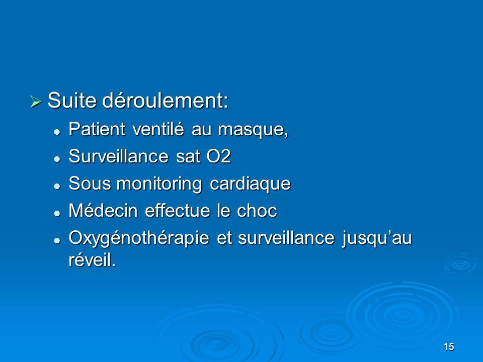 Suite déroulement: Patient ventilé au masque, Surveillance sat O2