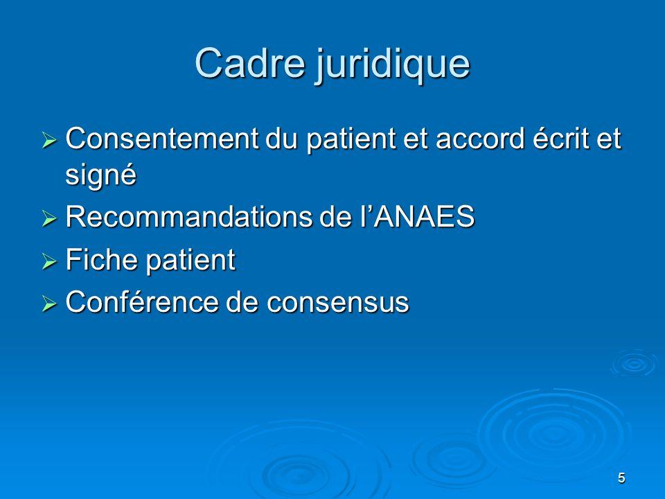 Cadre juridique Consentement du patient et accord écrit et signé