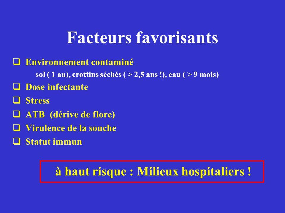 Facteurs favorisants à haut risque : Milieux hospitaliers !