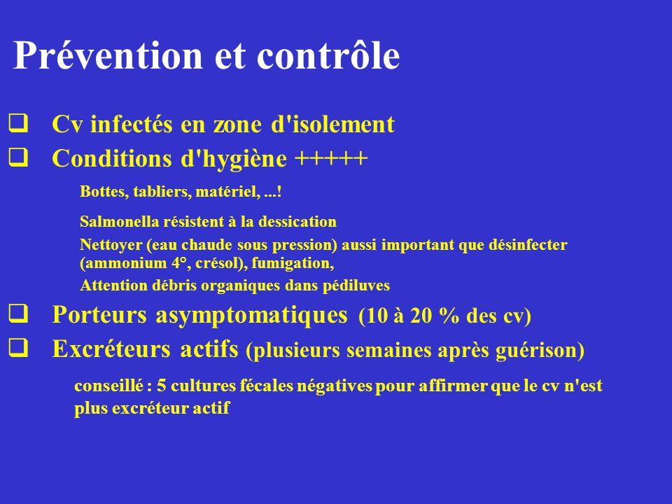 Prévention et contrôle
