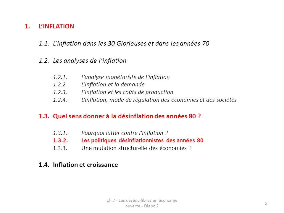 Ch.7 - Les déséquilibres en économie ouverte - Diapo 2