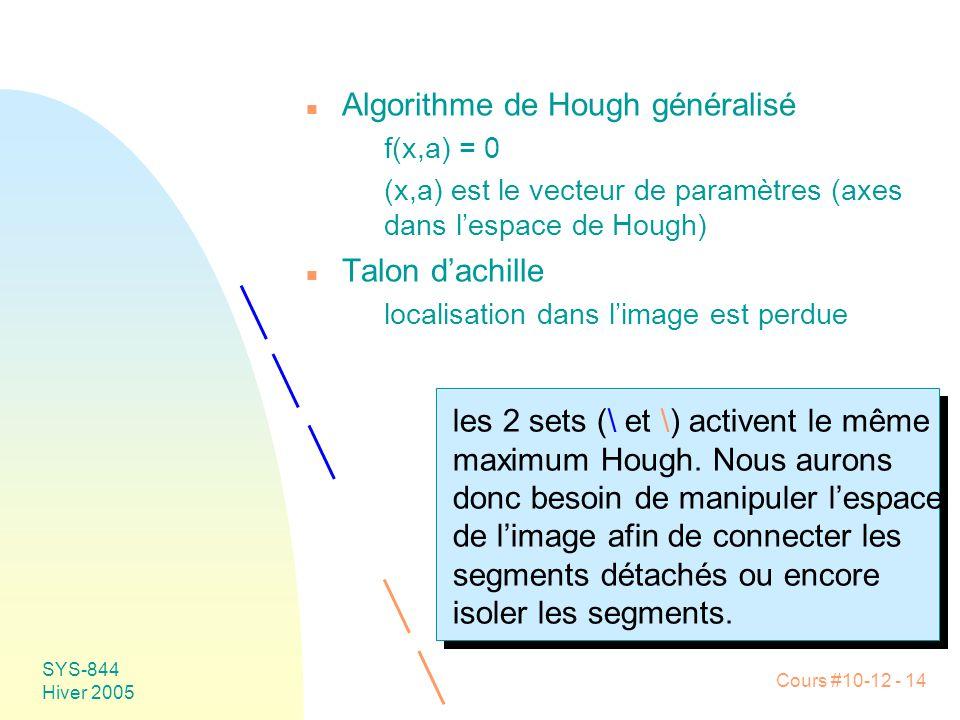 Algorithme de Hough généralisé