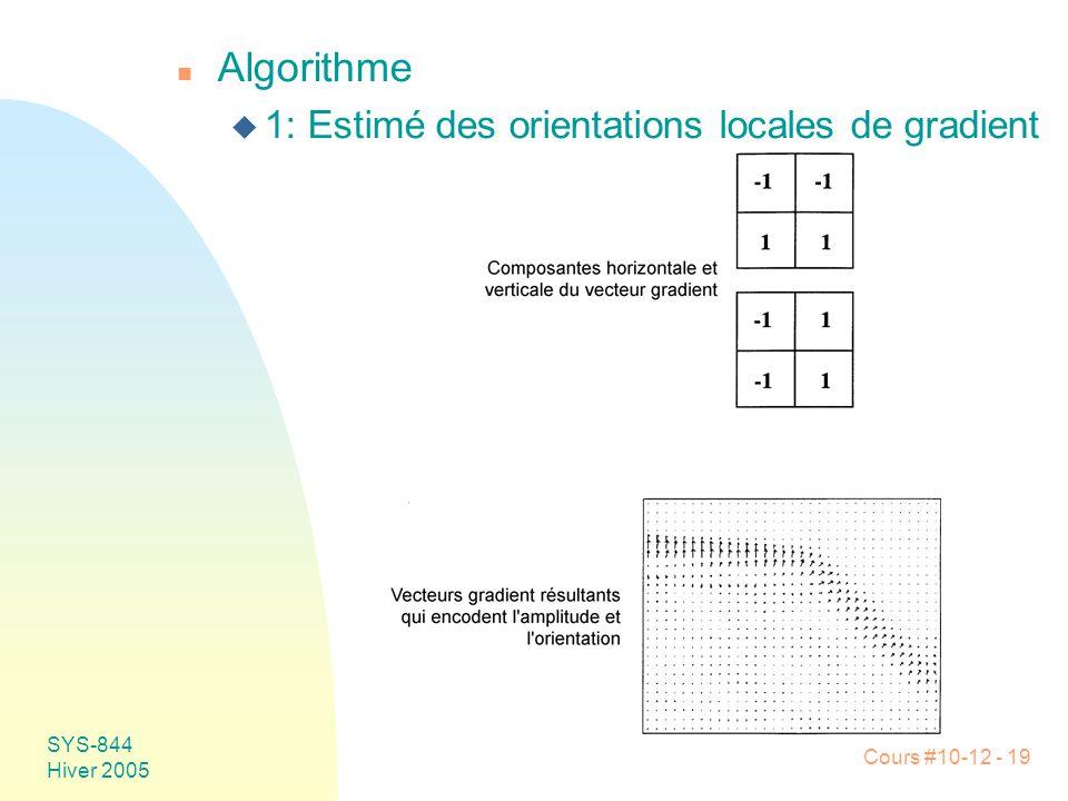 Algorithme 1: Estimé des orientations locales de gradient SYS-844