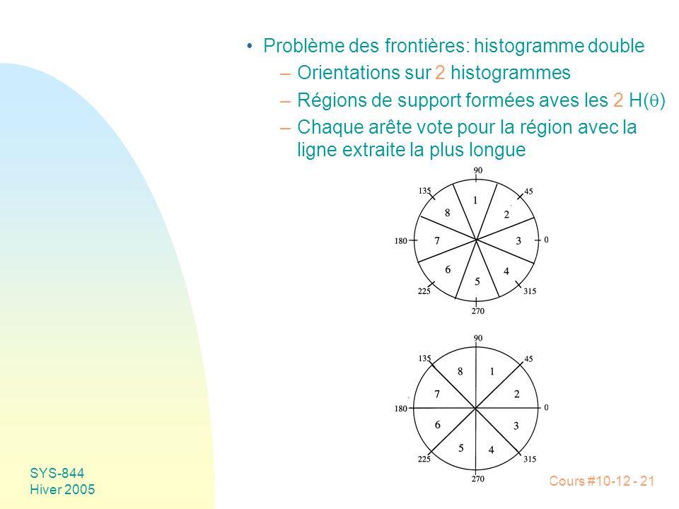 Problème des frontières: histogramme double