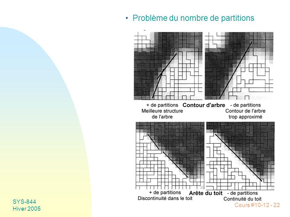 Problème du nombre de partitions