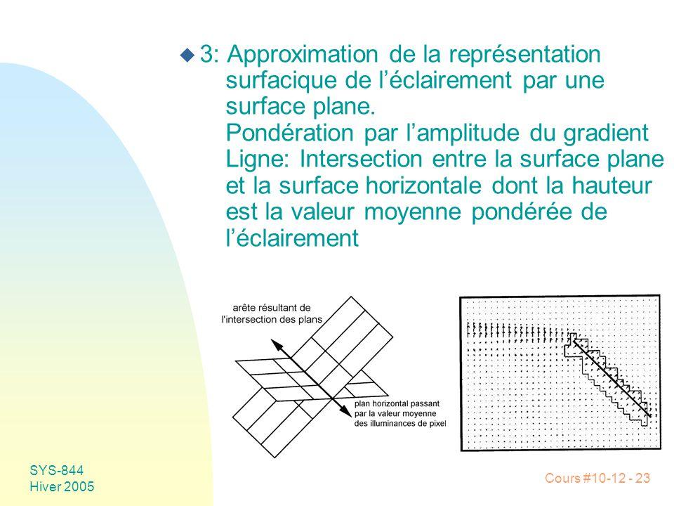 3: Approximation de la représentation