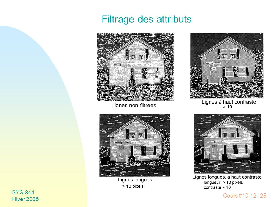 Filtrage des attributs