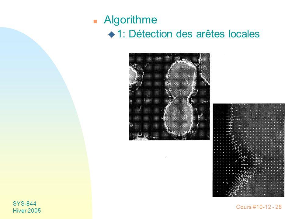 Algorithme 1: Détection des arêtes locales SYS-844 Hiver 2005