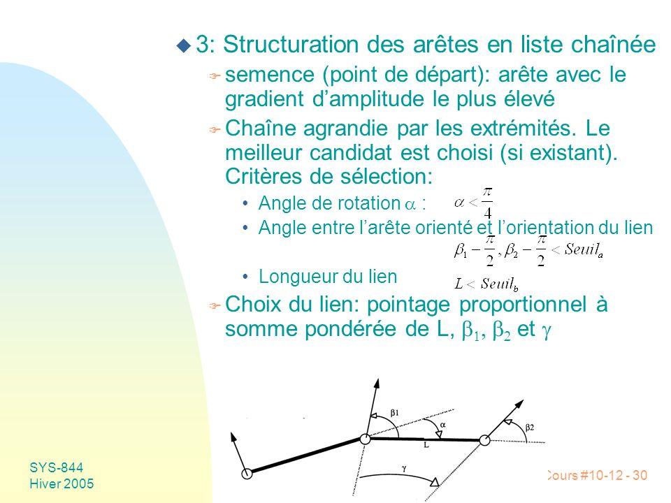 3: Structuration des arêtes en liste chaînée
