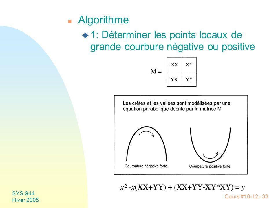 Algorithme 1: Déterminer les points locaux de grande courbure négative ou positive.