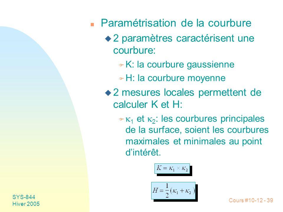 Paramétrisation de la courbure