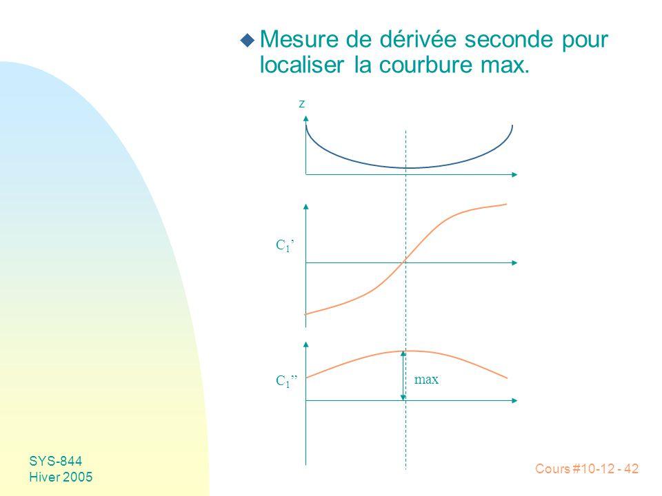 Mesure de dérivée seconde pour localiser la courbure max.