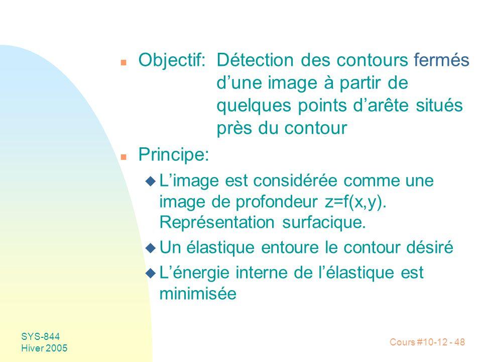 Objectif:. Détection des contours fermés. d'une image à partir de