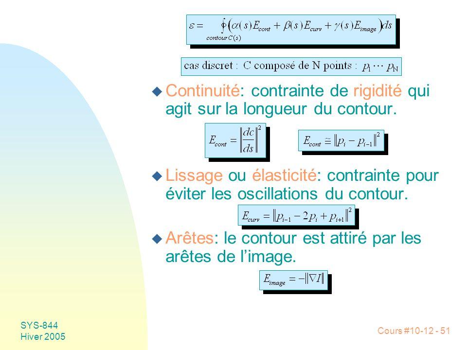 Arêtes: le contour est attiré par les arêtes de l'image.