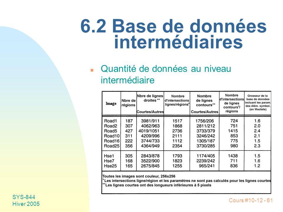 6.2 Base de données intermédiaires