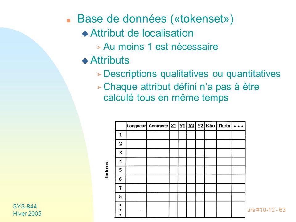 Base de données («tokenset»)