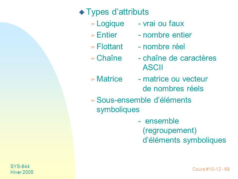 Types d'attributs Logique - vrai ou faux Entier - nombre entier