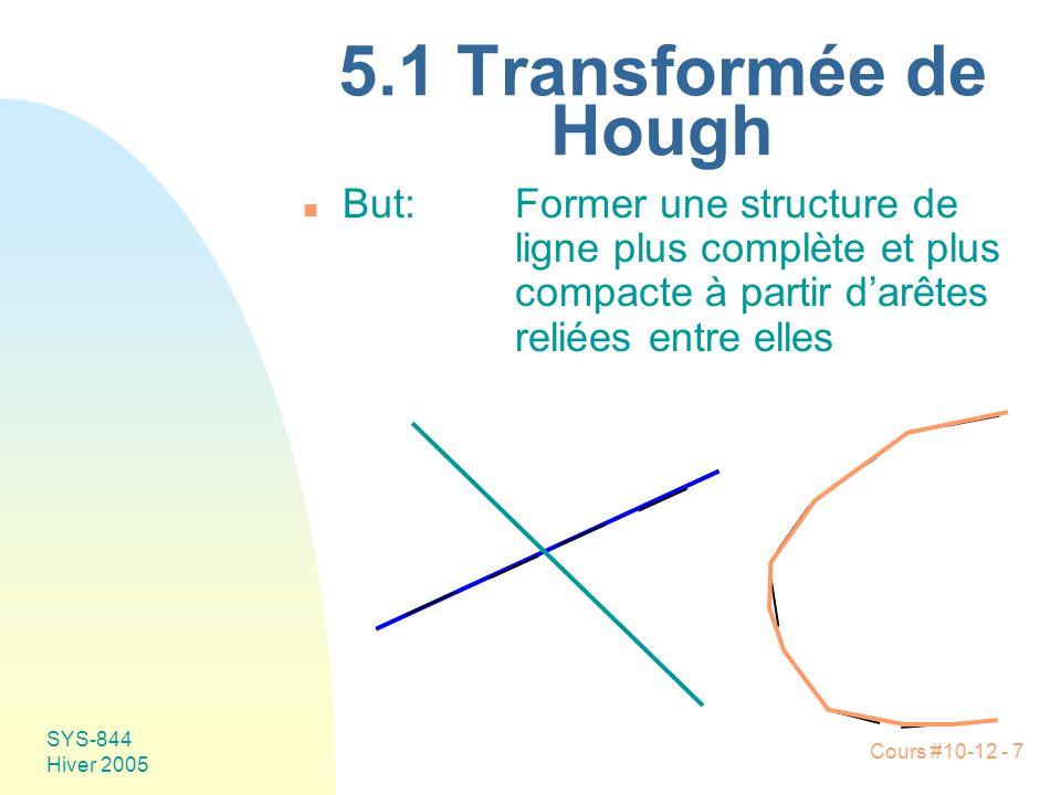 5.1 Transformée de Hough But: Former une structure de ligne plus complète et plus compacte à partir d'arêtes reliées entre elles.
