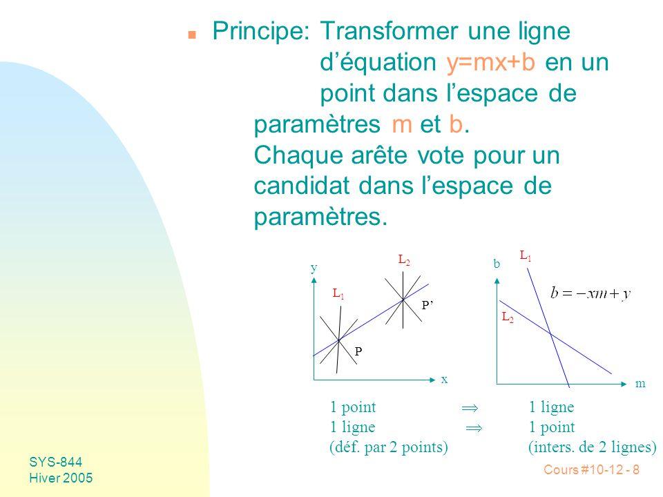 Principe:. Transformer une ligne. d'équation y=mx+b en un