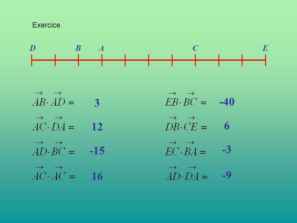 Exercice. D B A C E 3 12 -15 16 -40 6 -3 -9