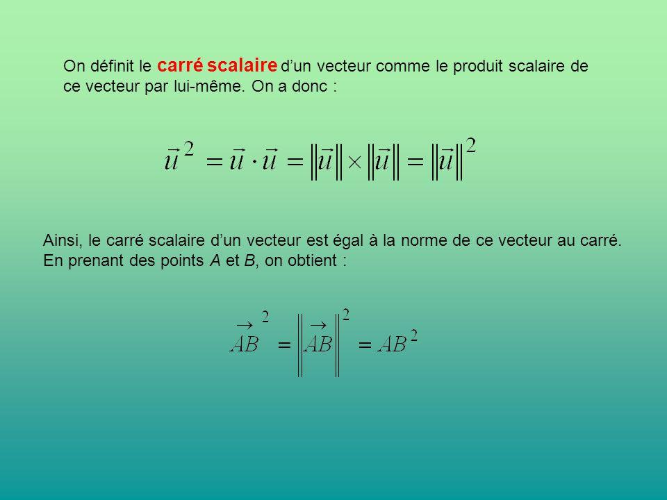 On définit le carré scalaire d'un vecteur comme le produit scalaire de