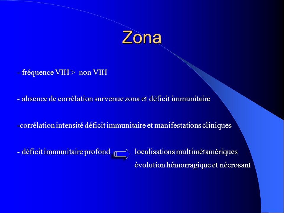 Zona fréquence VIH > non VIH