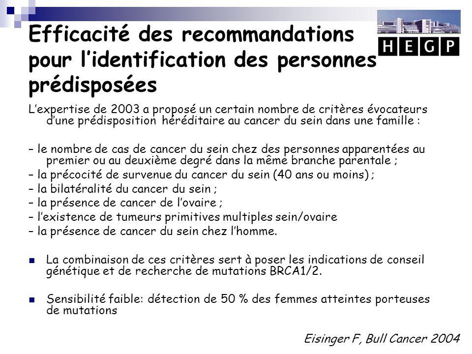 Efficacité des recommandations pour l'identification des personnes prédisposées