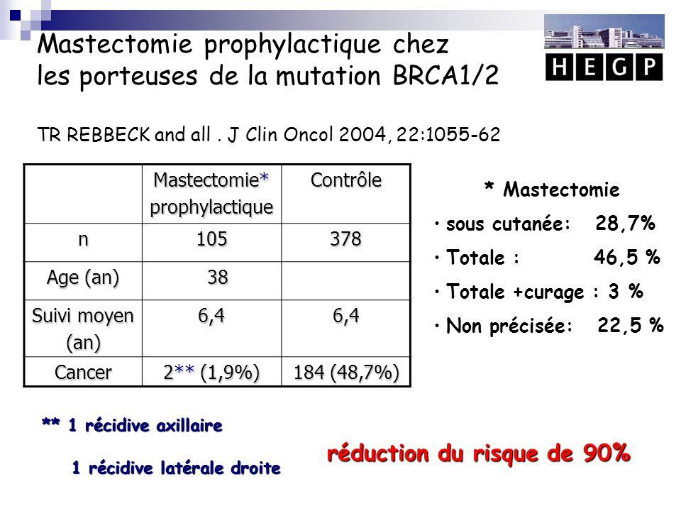Mastectomie prophylactique chez les porteuses de la mutation BRCA1/2 TR REBBECK and all . J Clin Oncol 2004, 22:1055-62