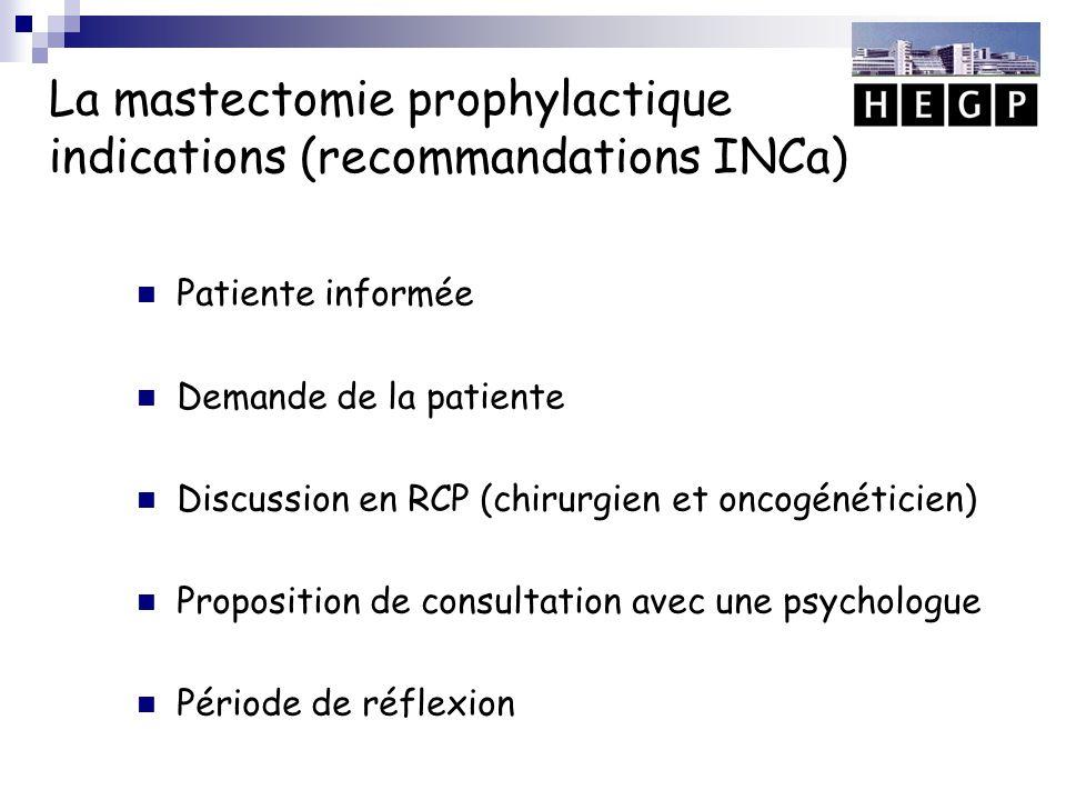 La mastectomie prophylactique indications (recommandations INCa)