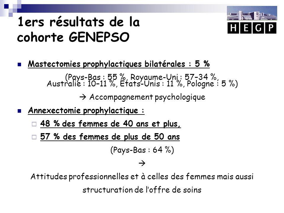 1ers résultats de la cohorte GENEPSO
