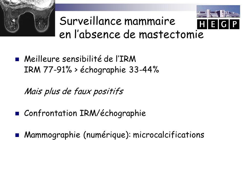 Surveillance mammaire en l'absence de mastectomie