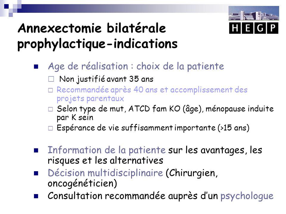 Annexectomie bilatérale prophylactique-indications