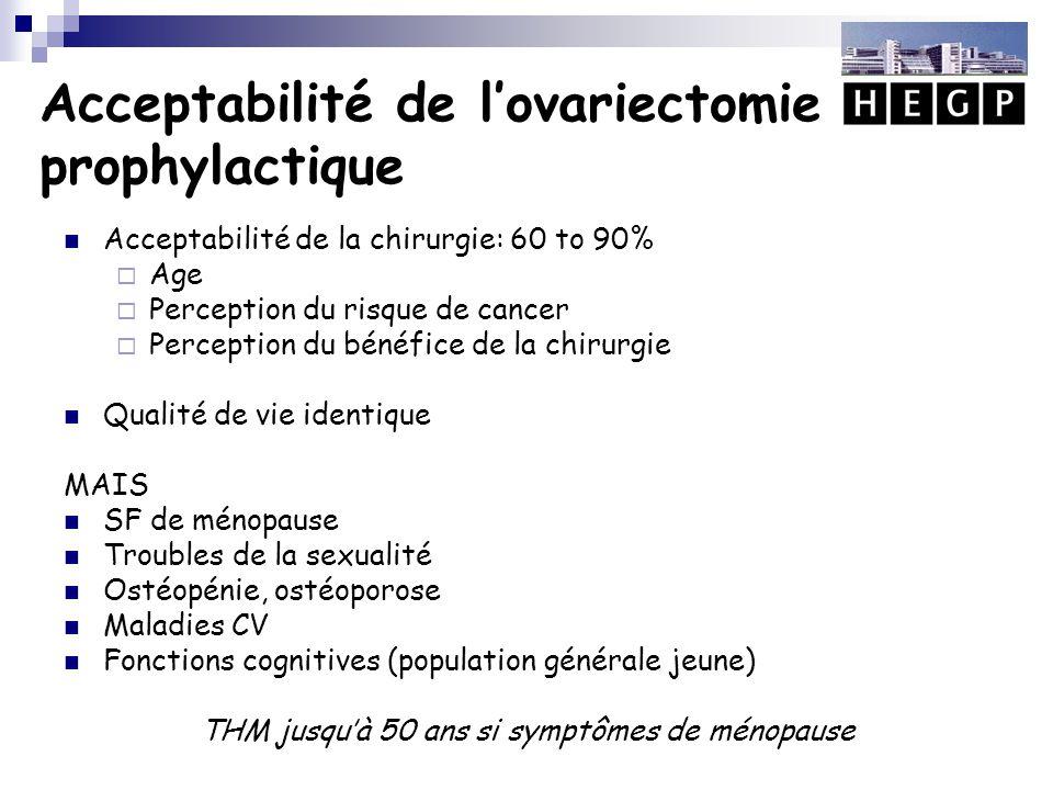 Acceptabilité de l'ovariectomie prophylactique