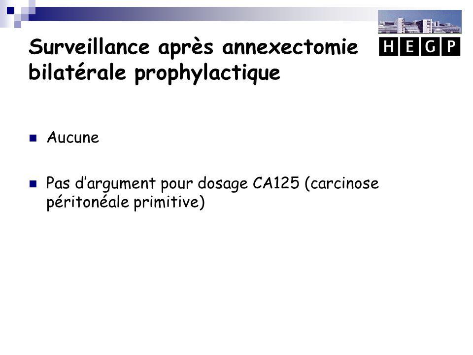 Surveillance après annexectomie bilatérale prophylactique