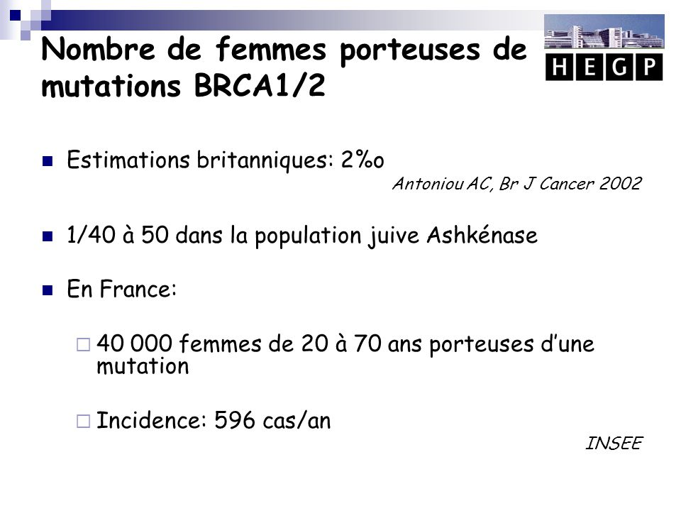Nombre de femmes porteuses de mutations BRCA1/2