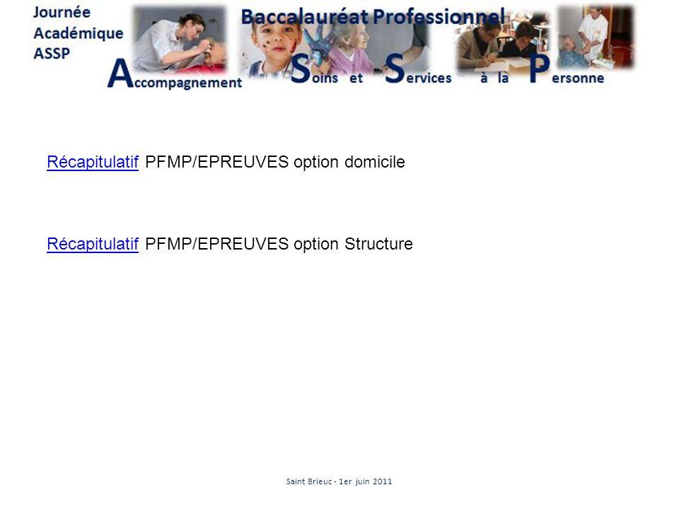 Récapitulatif PFMP/EPREUVES option domicile