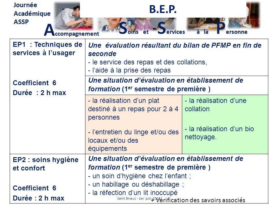 B.E.P. EP1 : Techniques de services à l'usager Coefficient 6
