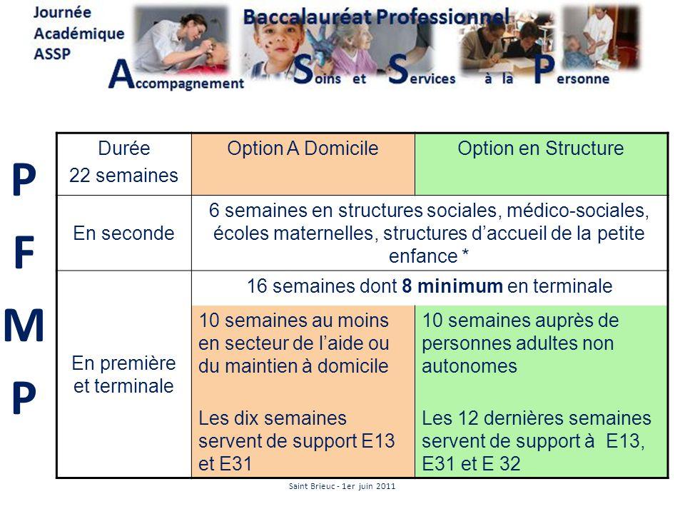 PFMP Durée 22 semaines Option A Domicile Option en Structure
